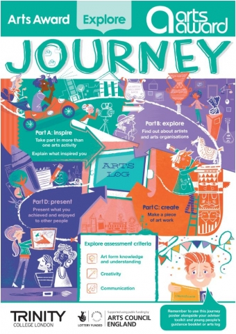 Poster about the Arts Award Explore journey