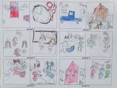 A picture book plan created during my workshop
